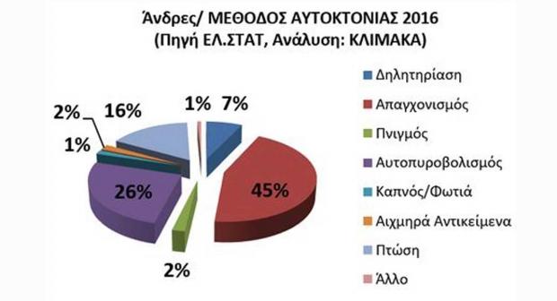 https://cdn.np-media.gr/media/news/2020/06/25/50768/photos/snapshot/2020-06-25_118_aytoktonie___3_notospress.gr.jpg