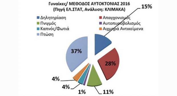 https://cdn.np-media.gr/media/news/2020/06/25/50768/photos/snapshot/2020-06-25_649_aytoktonie___2_notospress.gr.jpg