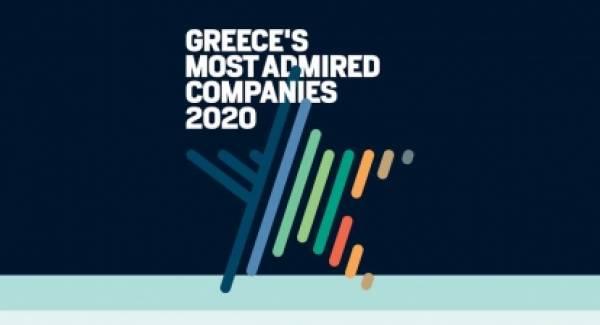 Aυτές είναι οι εταιρείες με την καλύτερη φήμη στην Ελλάδα