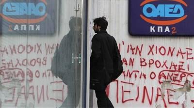 ΕΛΣΤΑΤ: Στο 16,8% η ανεργία τον Αύγουστο