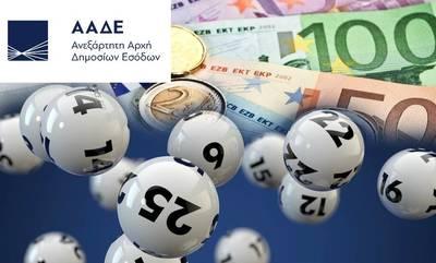 Φορολοταρία ΑΑΔΕ Απριλίου: Δείτε αν κερδίσατε 1.000 ευρώ