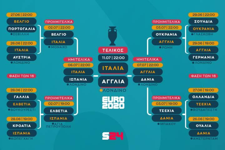 all-bracket-final2.jpg