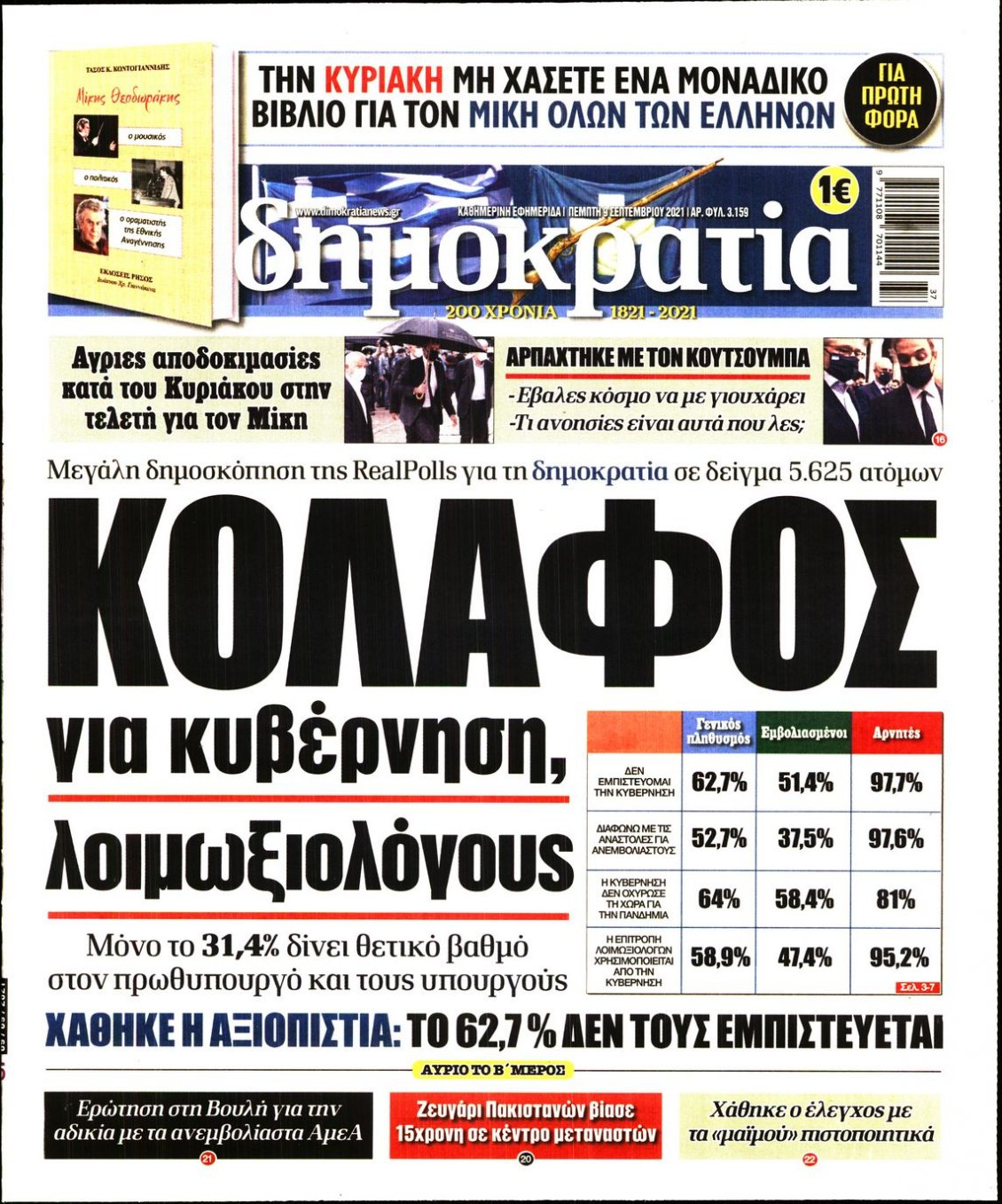 Πρωτοσέλιδο Εφημερίδας - ΔΗΜΟΚΡΑΤΙΑ - 2021-09-09